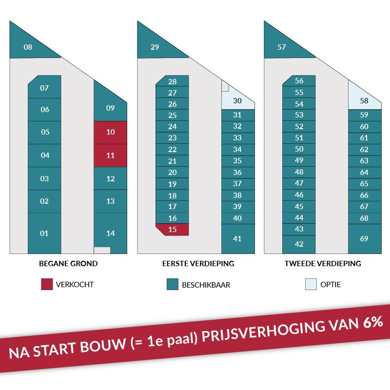 VERFÜGBARKEIT Velsen-Noord